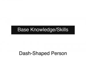 The T-Shaped Person: Building Deep Expertise AND a Wide Knowledge Base